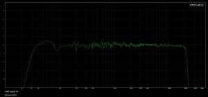 AT-2 音響特性グラフ (CONEQ使用)