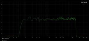 HPAS 1.75インチ下向きスピーカ音響パワー特性(CONEQ使用)
