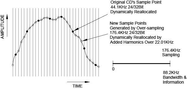 図12 HD Remasterの波形